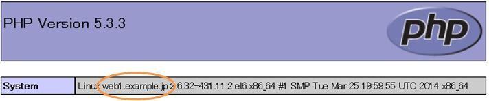 (Japanese text only.) SoftLayerでイメージテンプレート作成+仮想サーバ起動をやってみる  #softlayer