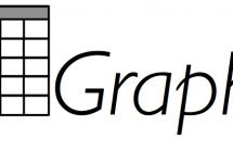 Spark GraphXを使ったグラフ分析: サッカーチームのパフォーマンスをグラフ理論で解いてみる