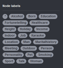 node-labels