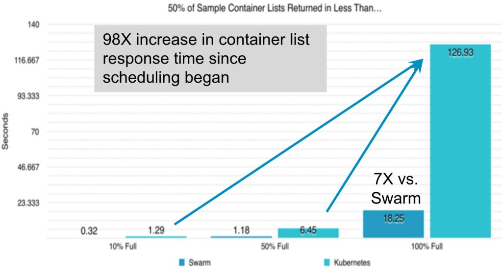 swarm_kubernetes3-1024x556