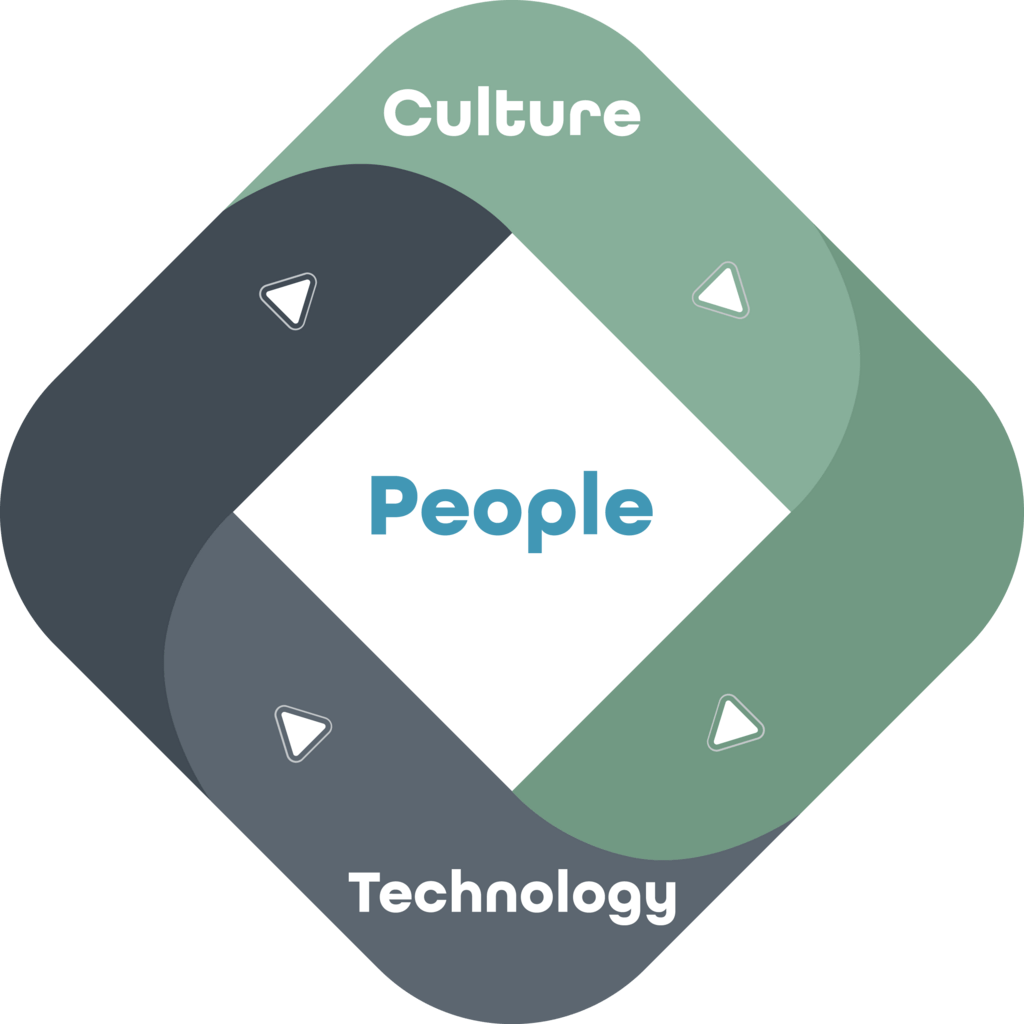 culture-people-technology-2