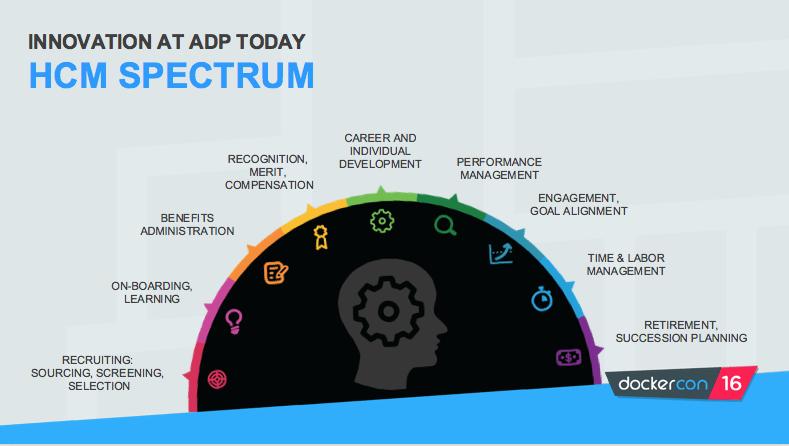 [和訳]ADP+DockerDatacenterでレガシーとマイクロサービスのアプリケーション両方に安全性とセキュリティをもたらす #docker