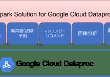 クリエーションラインがSpark Solution for Google Cloud Dataproc の提供を開始し各種ビジネスニーズに応えるデータ分析サービスを提供