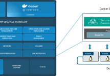 [和訳] Docker Enterprise EditionがKubernetesをサポート #docker #kubernetes