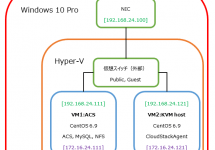 (Japanese text only.) Windows 10 の Hyper-V で Apache CloudStack 検証環境を構築する:第1回 #HyperV #Apach #CloudStack