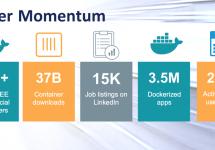 [和訳] 誕生から5年、Dockerの歩んできた道のり #docker #dockerbday