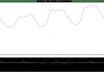天気データのみで電力を予測する:線形回帰編