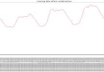 (Japanese text only.) 天気データのみで電力を予測する:線形回帰編