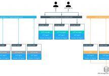 [和訳] Dockerリファレンスアーキテクチャ: Docker EEのベストプラクティスと設計の考慮点 (17.06版) #docker