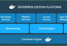 [和訳] Docker Enterprise Edition 2.0 発表 #docker #kubernetes #k8s