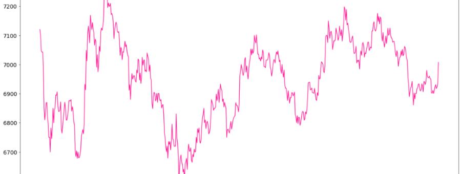 ディープラーニングでBitcoinの価格を予測して見る #Deep Learning #Keras