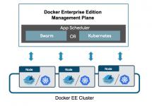 [和訳] Docker Enterprise Edition 2.0にKubernetesを統合 — Dockerバーチャルイベントでの質問トップ10 #docker #kubernetes