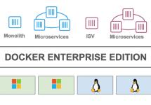 [和訳] Docker EE 2.0でのWindowsコンテナ – Dockerバーチャルイベントでの質問トップ7 #docker #kubernetes
