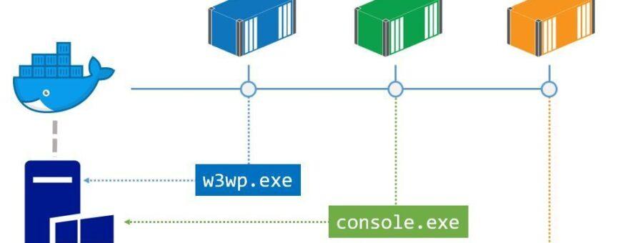 [和訳] ウェビナー要約: WindowsでのDockerプラットフォーム 〜 初級講座から.NETアプリをモダナイズするまで #docker