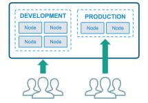 [和訳] Docker Enterprise Edition 2.0の新機能 — Dockerバーチャルイベントでの質問トップ12 #docker #kubernetes