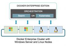 [和訳] Docker EEを使用してWindowsサーバーにKubernetesを拡張する #docker #kubernetes