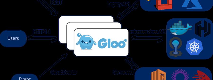 """[和訳] """"Cool Hacks"""" 注目株: Functionゲートウェイ・Gloo #docker"""