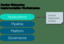 [和訳] Dockerアプリケーションガイドのご紹介 #docker