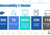 [和訳] コンテナオーケストレーション環境向けの積極的な運用方法: Docker EEによるモニタリングとロギング戦略 #docker