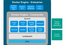 Docker Engine 18.09リリース! ビルド時間を2〜9.5倍に高速化! #docker