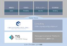 TISとクリエーションラインが「コンテナ技術」活用サービスの提供に向けて協業  #tis #container #devops