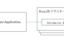 (Japanese text only.) MongoDB Enterprise Advanced(EA)版の管理ツール、Ops Managerインストール #mongodb
