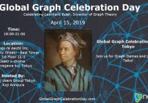 2019年4月15日(月)開催のGlobal Graph Celebration Day Tokyo (Neo4jユーザー勉強会 #21)に、弊社エンジニア李が登壇します。#neo4j