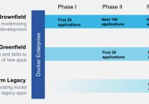 Docker Enterprise 3.0であらゆるアプリをコンテナ化! #docker