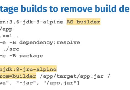 Dockerfileってどう書けばいいの? 書き方ベストプラクティス #docker