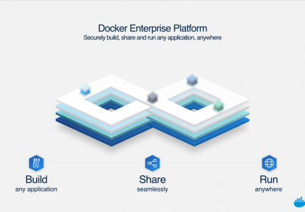 (Japanese text only.) Docker Enterprise 3.0ウェビナーでのQ&Aトップ12 #docker