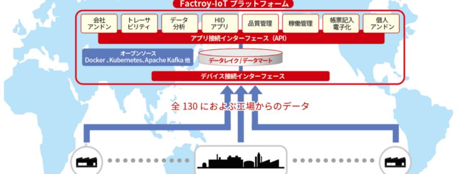 日経クロステックに 弊社CEO安田のインタビュー記事が公開されました #k8s  #DX  #creationline